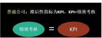 kpi什么意思简单来说