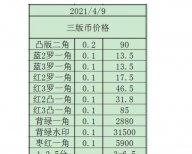 第三套人民币价格表(第三套人民币最新价格)